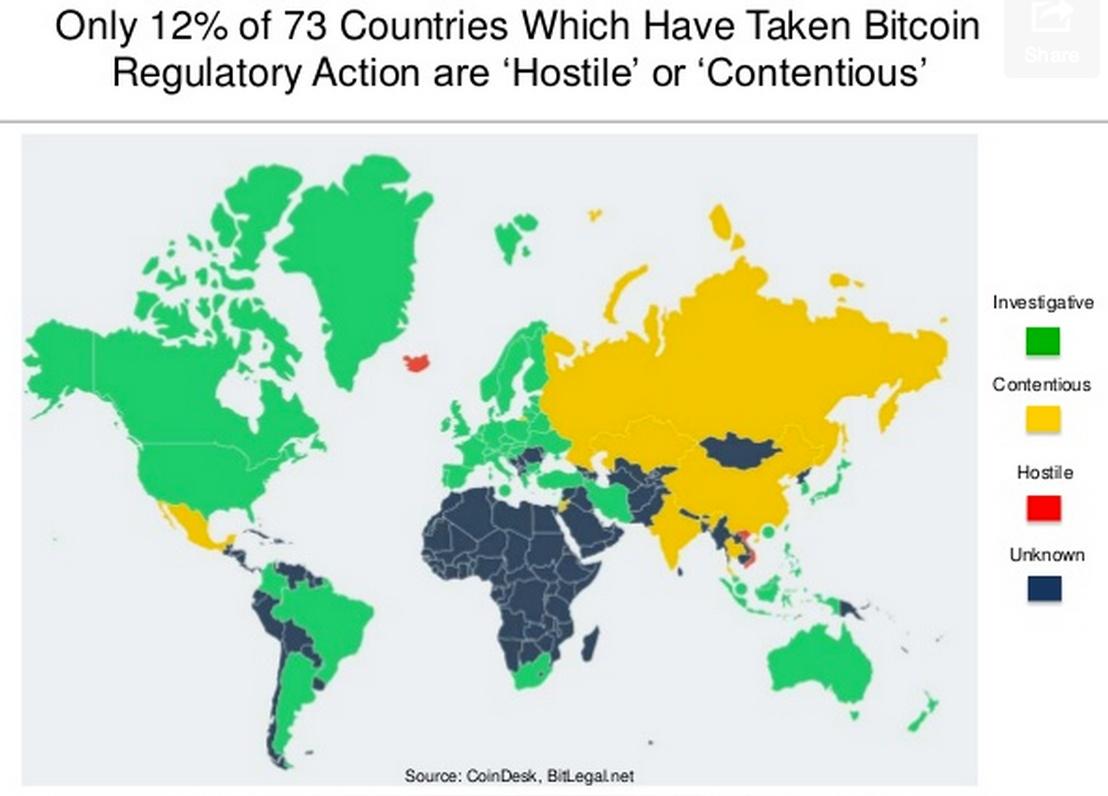globalregulatory