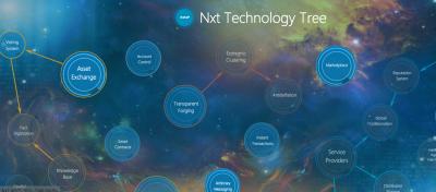 Древо технологий Nxt