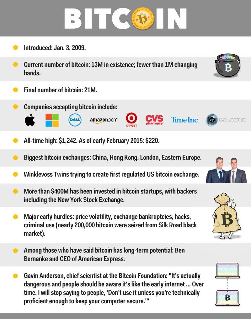 bitcoin history sidebar_02.png