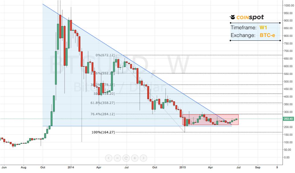 coinspor_w1