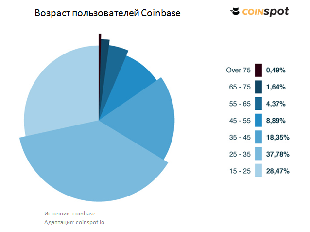 coinspot_pic5