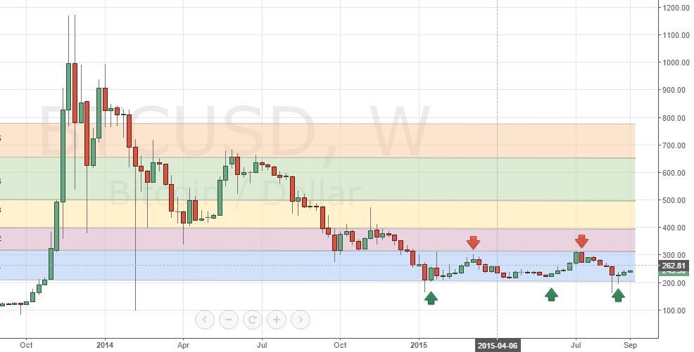 coinspot_w
