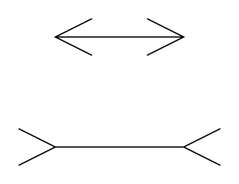 Muller-Lyer-Illusion