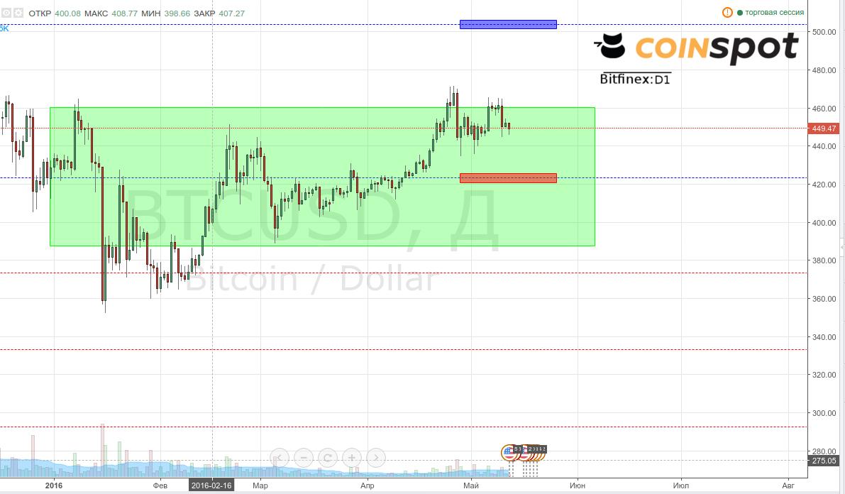 coinspot-05-12_01