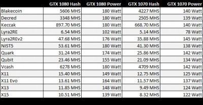gtx-1070-power-usage-1