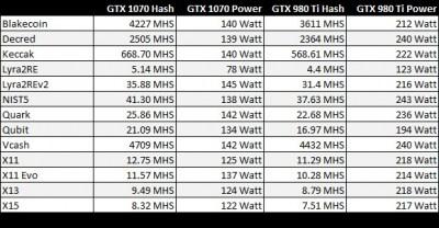 gtx-1070-power-usage-2
