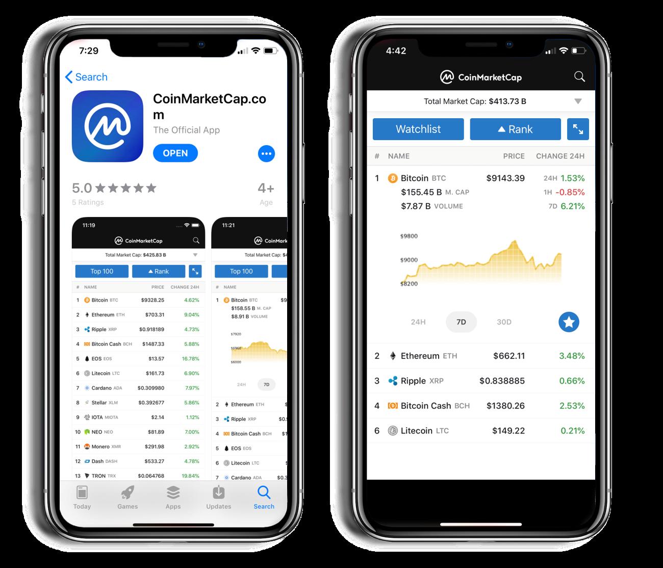 Сайт CoinMarketCap выпустил мобильное приложение