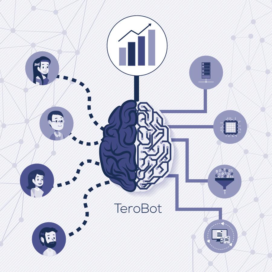 Tero Fund terobot хэдж-фонды