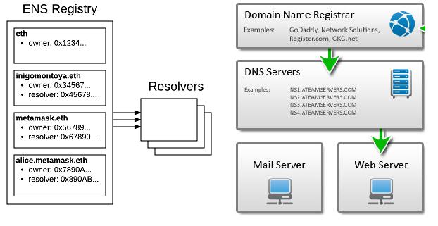 дешевый хостинг серверов кс 1 6