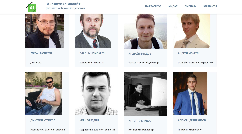 Команда «Аналитика Инсайт»
