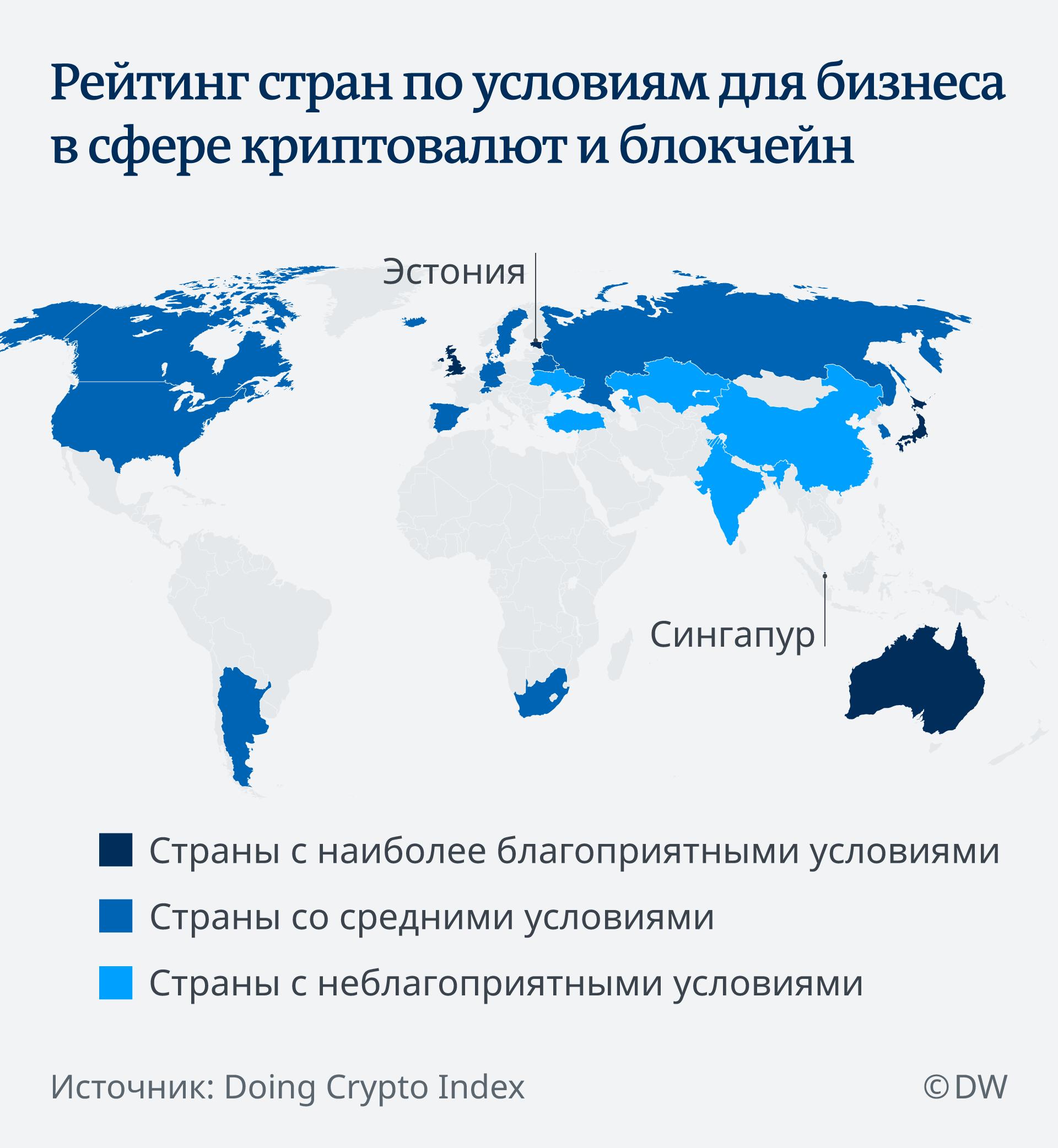 Эстония признана лучшей страной для криптобизнеса