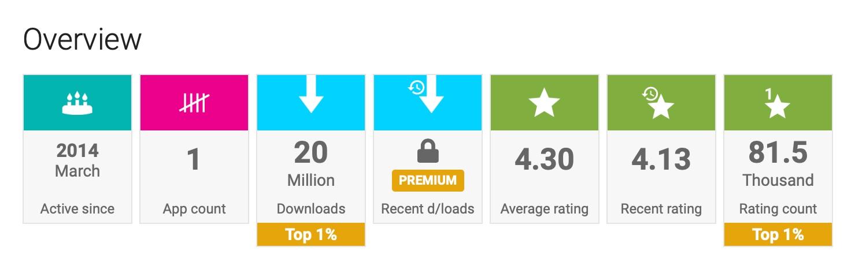 20 млн. скачиваний: Может ли браузер Brave стать «убойным» криптовалютным приложением?