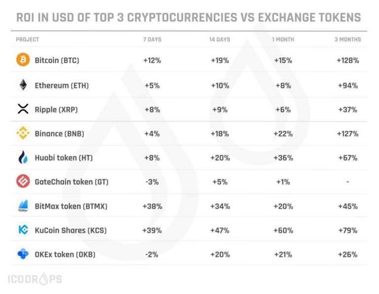 Roi - Свежие новости : Currencies ru