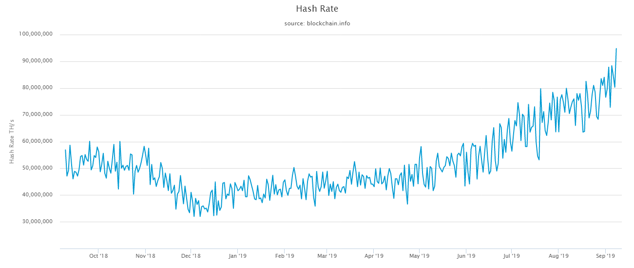 hash-rate-1.png