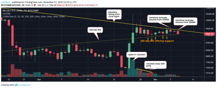 btcusd-daily-chart-728x295.png