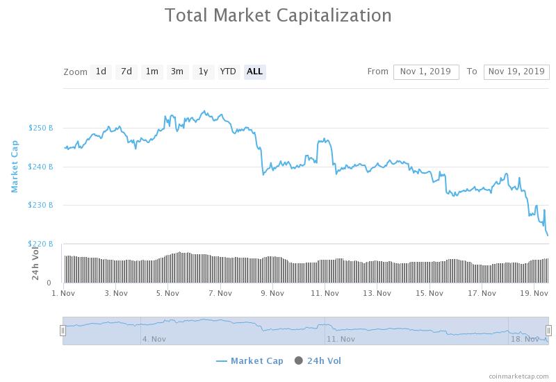 total-market-capitalizat.png