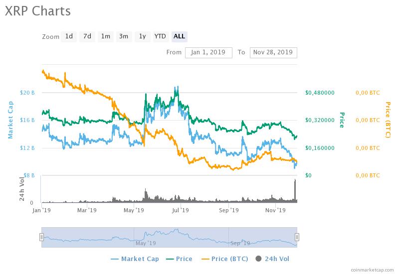 xrp-charts-2.png