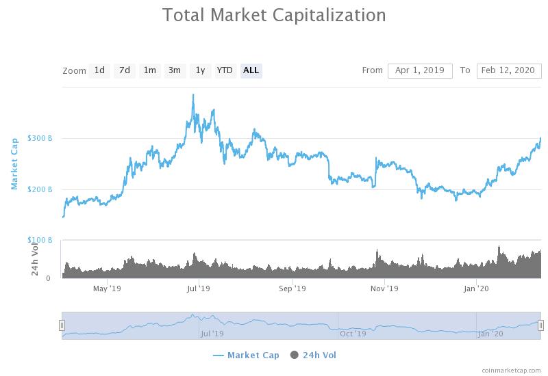 total-market-capitalizat-1-1.png