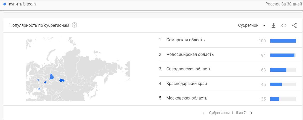 bezymjannyj 15 - Интернет-пользователи по всему миру интересуются, как можно купить биткоин