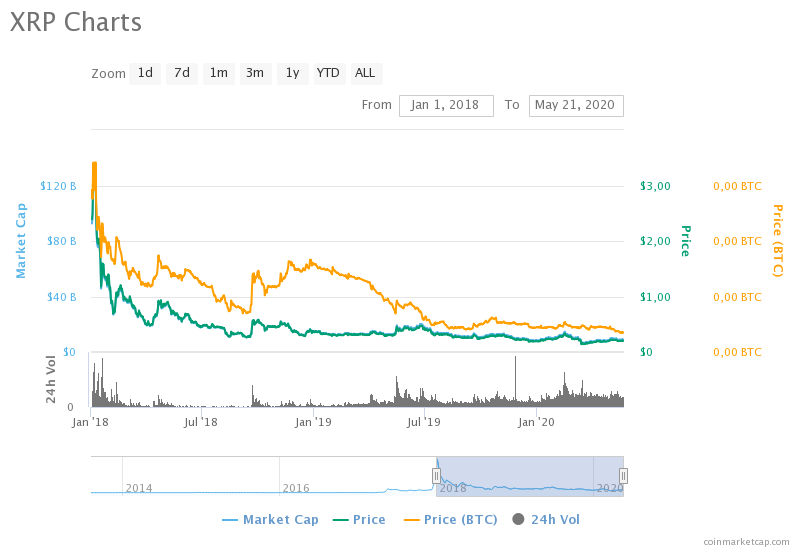 xrp-charts.png