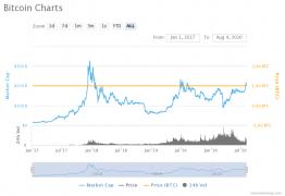 bitcoin-charts (1)