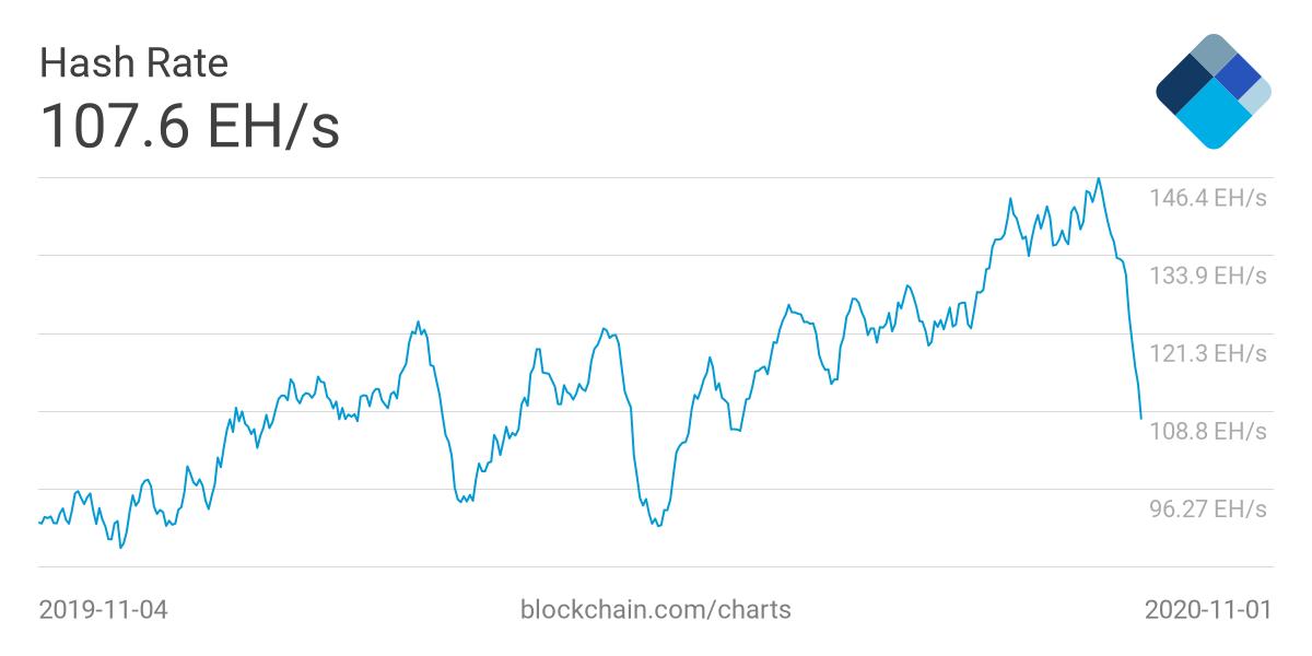 Arcane Research: Казахстан попал в список крупнейших биткоин-майнеров