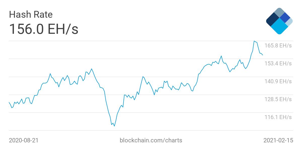 Энергокризис в США больно ударил по биткоин-майнерам