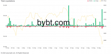 bybt_chart