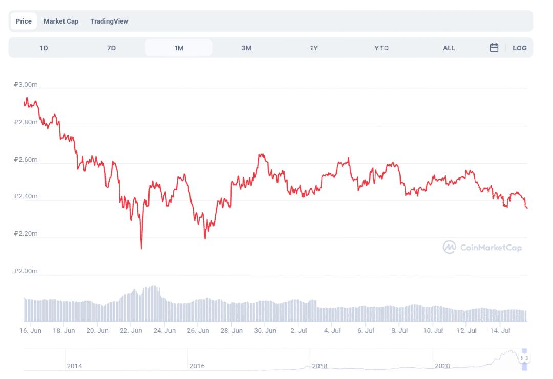 Mastercard, биткоин, платежная система, yandex
